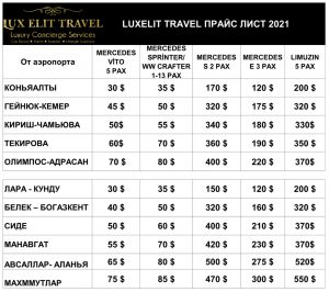 Сколько стоит трансфер в Турции